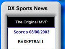 DX2 Sports Scores