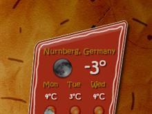 MozamB Weather