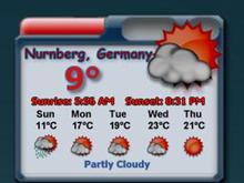 Schism Weather