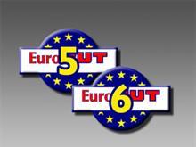 EuroCUT