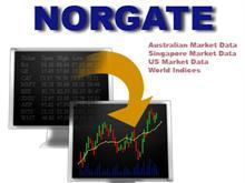Norgate - PremiumData