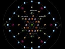 Conqueror's Wheel